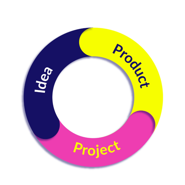 The Neon Project Process